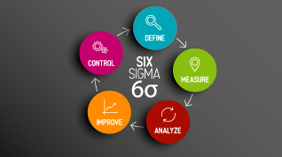 Six Sigma in 6 minutes